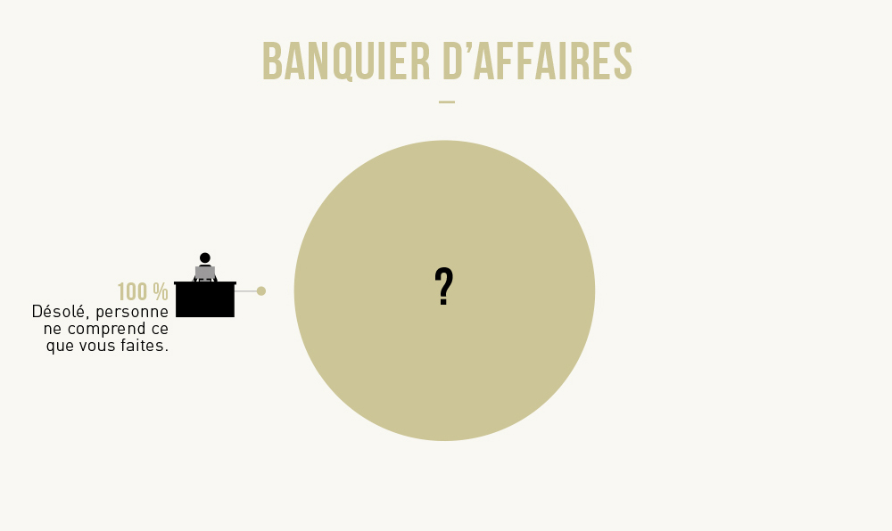 Banquier d'affaires