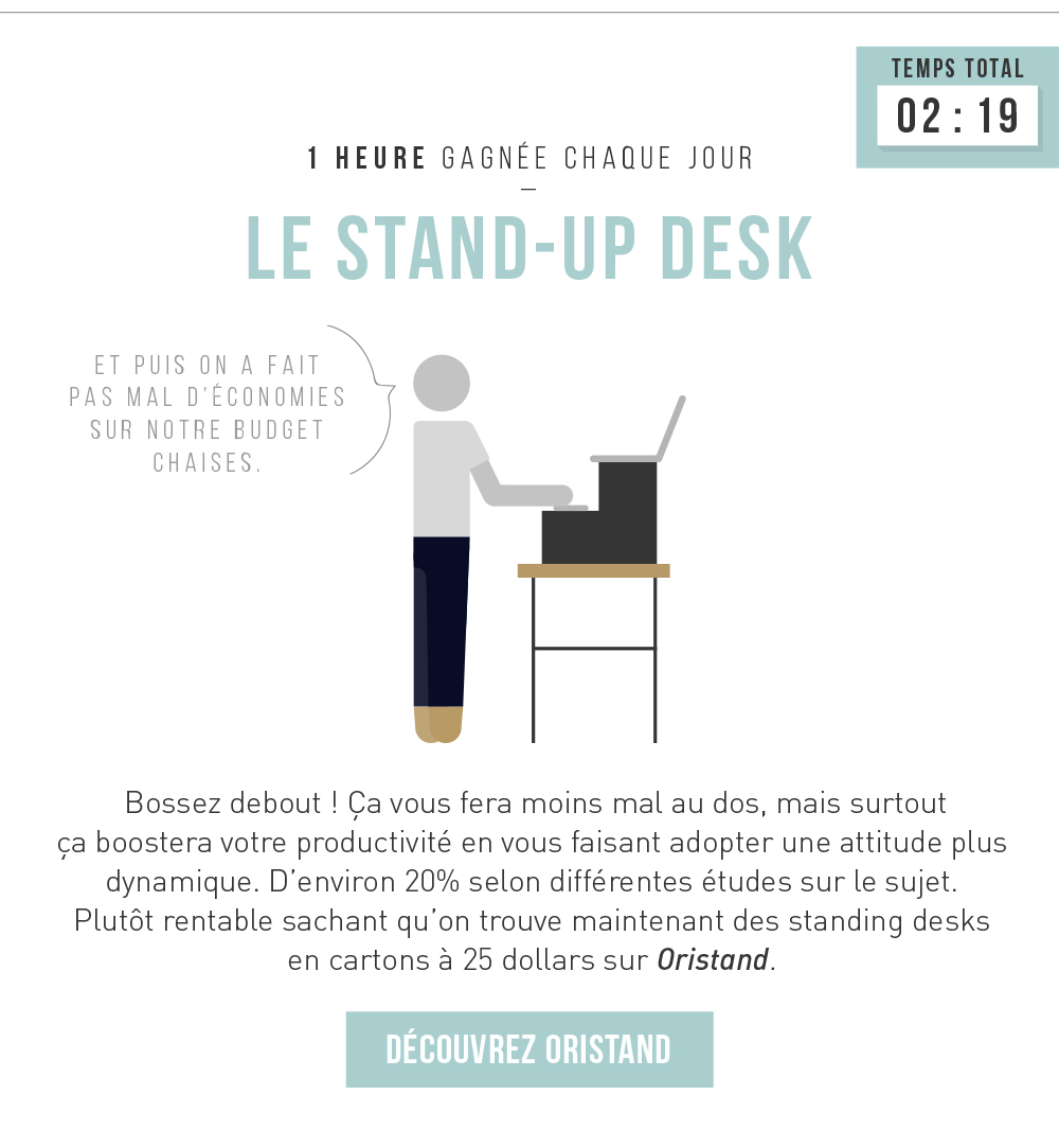 Le stand-up desk